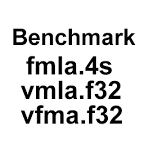 VFP Benchmark for Android Wear